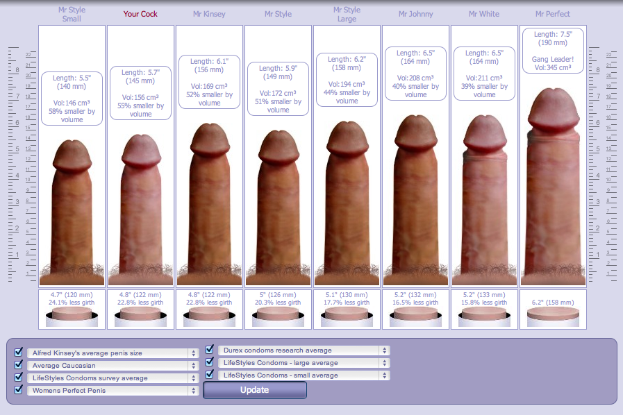 Cock porn normal The Willy
